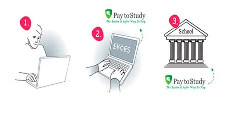 Pay to study forma de pago